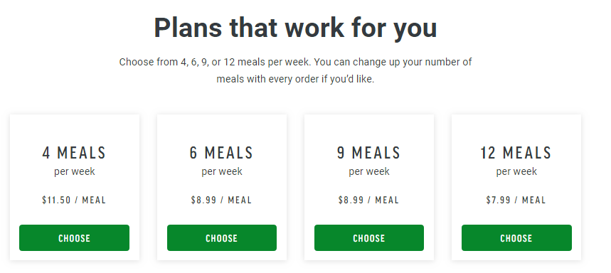 Freshly Healthy Meals Plans And Pricing
