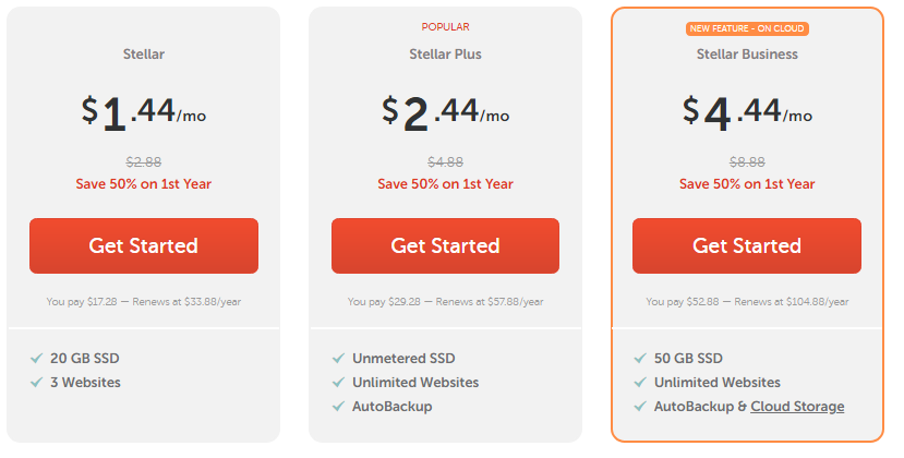 Namecheap 2020 Hosting Plans 50% Off